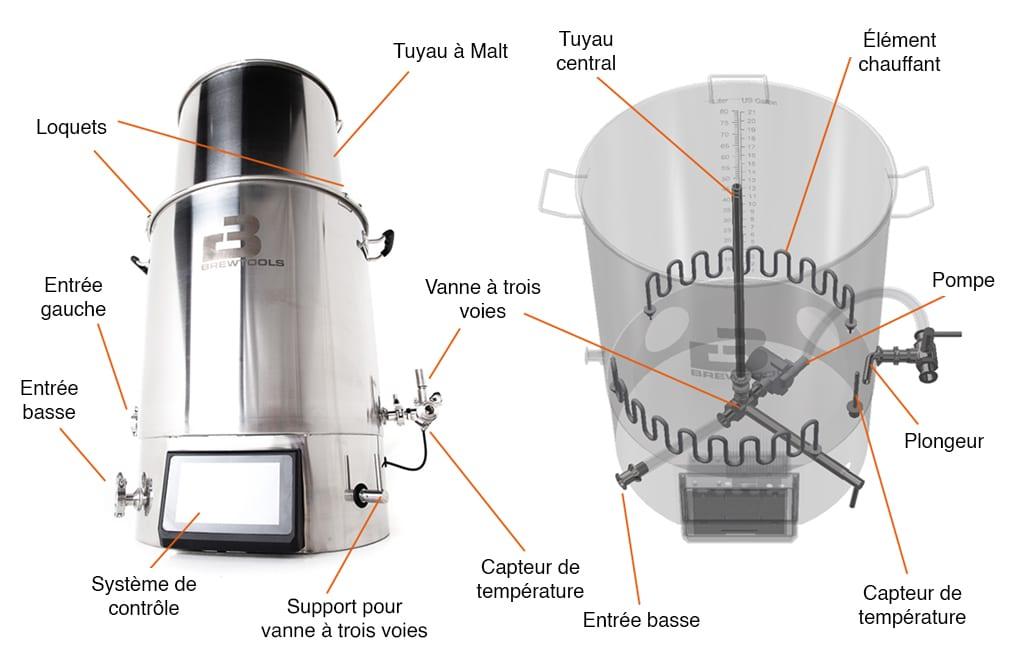 Système de brassage Brewtools Pro Series