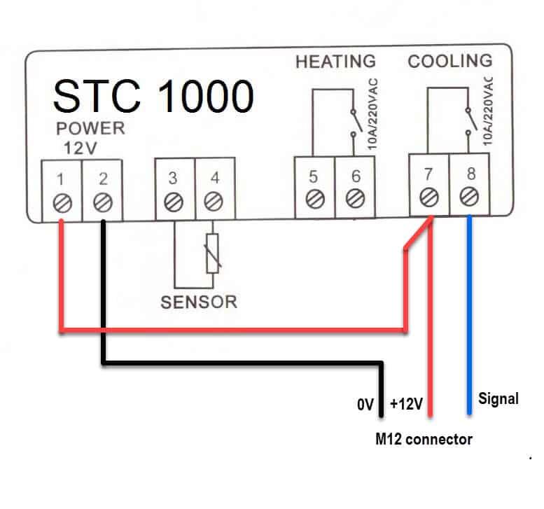 Connexion avec STC 1000 12v