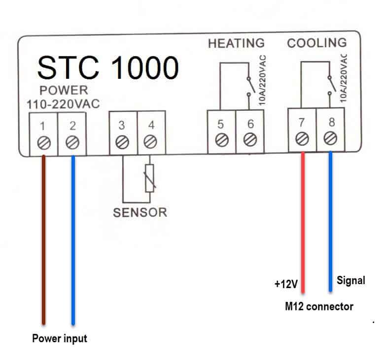 Connexion avec STC 1000 220v