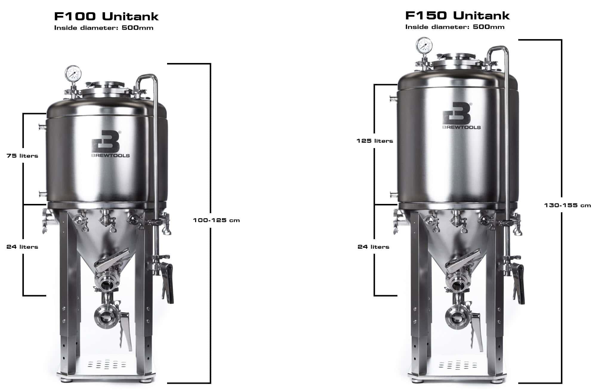 Dimensions des Unitanks